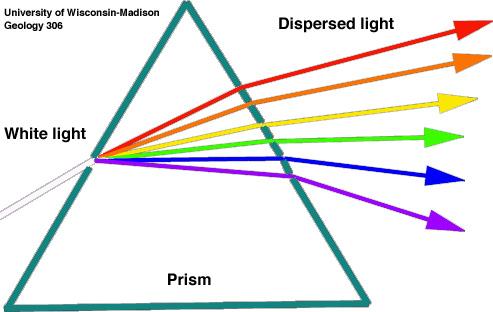 Theorie der Elektrizität: Band 1: Einführung