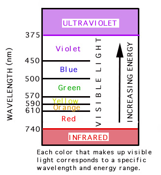 color in minerals. Black Bedroom Furniture Sets. Home Design Ideas