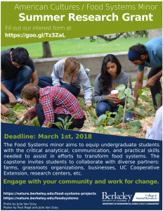 Food Systems Summer Grant 2018